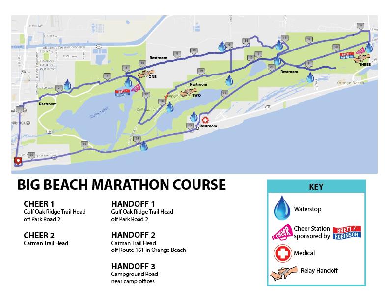 The Big Beach Marathon Gulf Shores